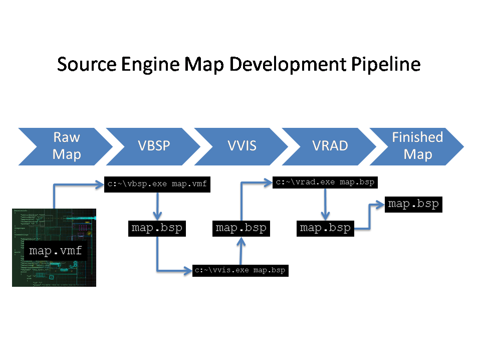 Source Mapping Pipeline.png
