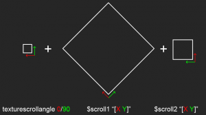 Size/angle of $scroll1 and $scroll2